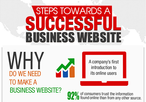successful-business-website